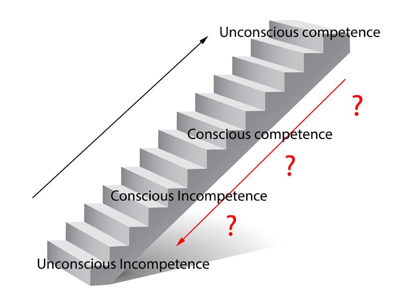 competency-skills